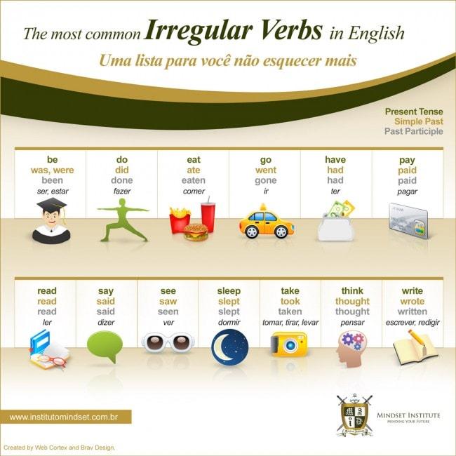 verbos_irregulares_mais_comuns_em_ingles_infografico-650x650-min